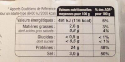 Filet Mignon Fumé au bois de Hêtre - Informations nutritionnelles - fr