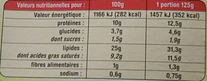 Boudin blanc Nature au lait frais - Nutrition facts