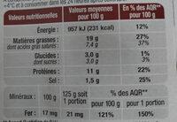 Boudin à l'ancienne aux oignons frais - Informations nutritionnelles - fr