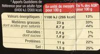 Boudin Campagnard Recette à l'Ancienne - Informations nutritionnelles