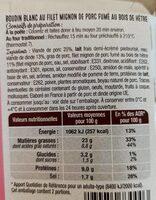 Boudin blanc au filet mignon de porc fumé - Informations nutritionnelles - fr