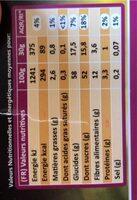 Figues sèches layer - Informations nutritionnelles - fr