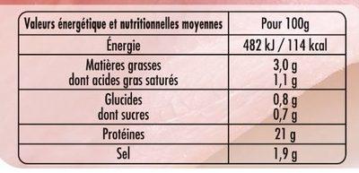 Jambon cuit supérieur Label Rouge sans couenne - Informations nutritionnelles - fr