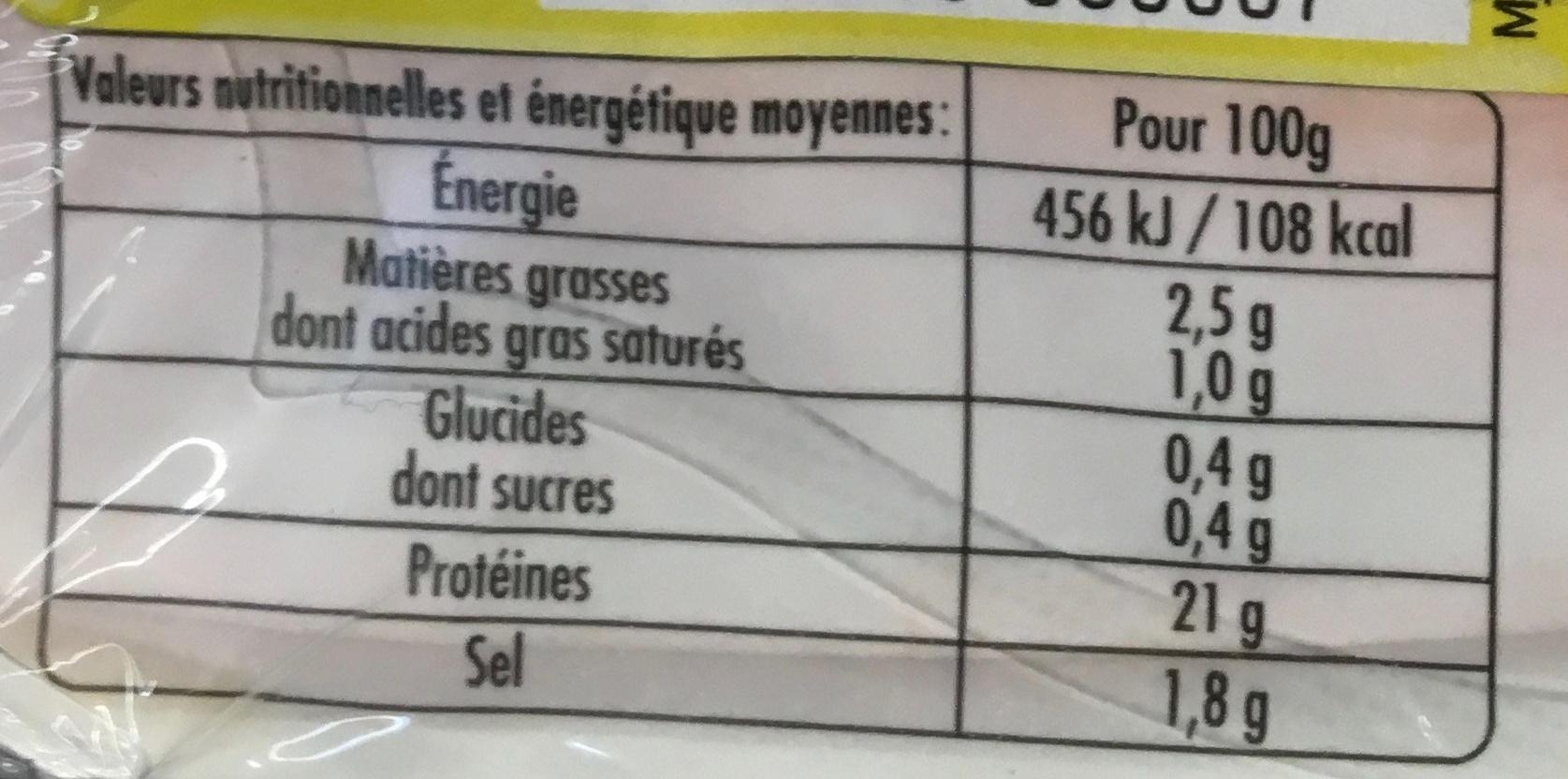 Mon jambon blanc - Voedigswaarden