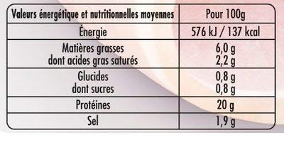 Le Supérieur avec Couenne - Informations nutritionnelles