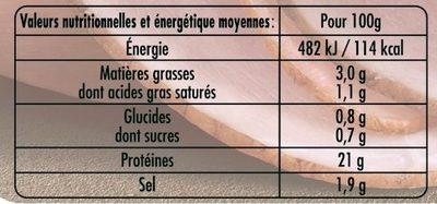 Jambon à la Broche Sans Couenne - Nutrition facts