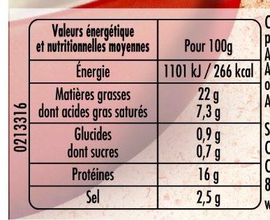 Mes Lardons Fumés VPF - Nutrition facts