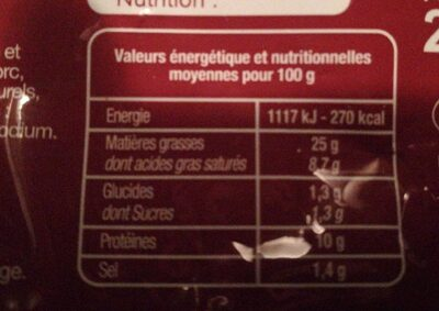 Mousse de canard au porto - Nutrition facts