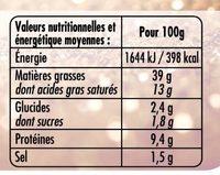 Médaillons Mousse Pur Canard aux Truffes noires - Informations nutritionnelles