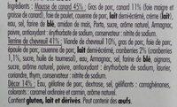 Mousse de Canard & Terrine au Chevreuil aux Cranberries - Ingrédients