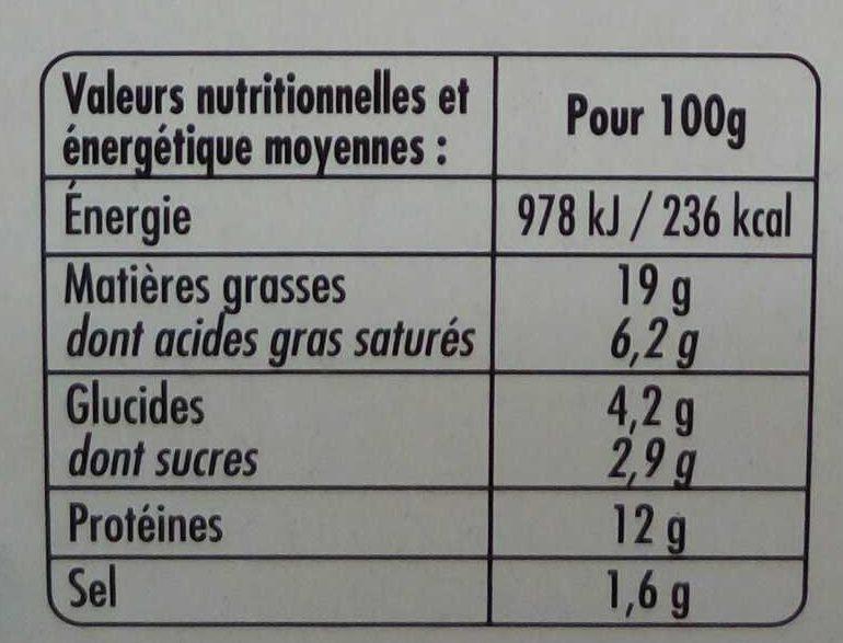 Mousse de Canard & Terrine au Chevreuil aux Cranberries - Informations nutritionnelles