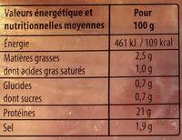 Mon Jambon Supérieur à l'Étouffée - Nutrition facts - fr
