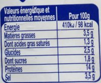 Epaule cuite découennée et dégraissée - Informations nutritionnelles - fr
