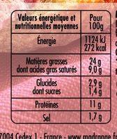 Mousse de foie et sa pointe de crème - Informations nutritionnelles - fr