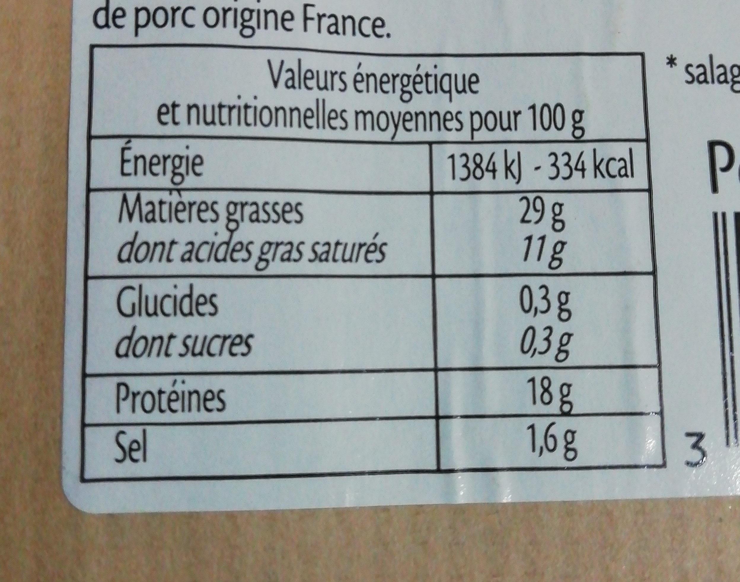Pâté de campagne sans conservateur ajouté* - Nutrition facts - fr