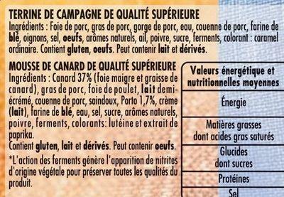 Terrine de campagne / Mousse de canard au Porto - Ingrédients
