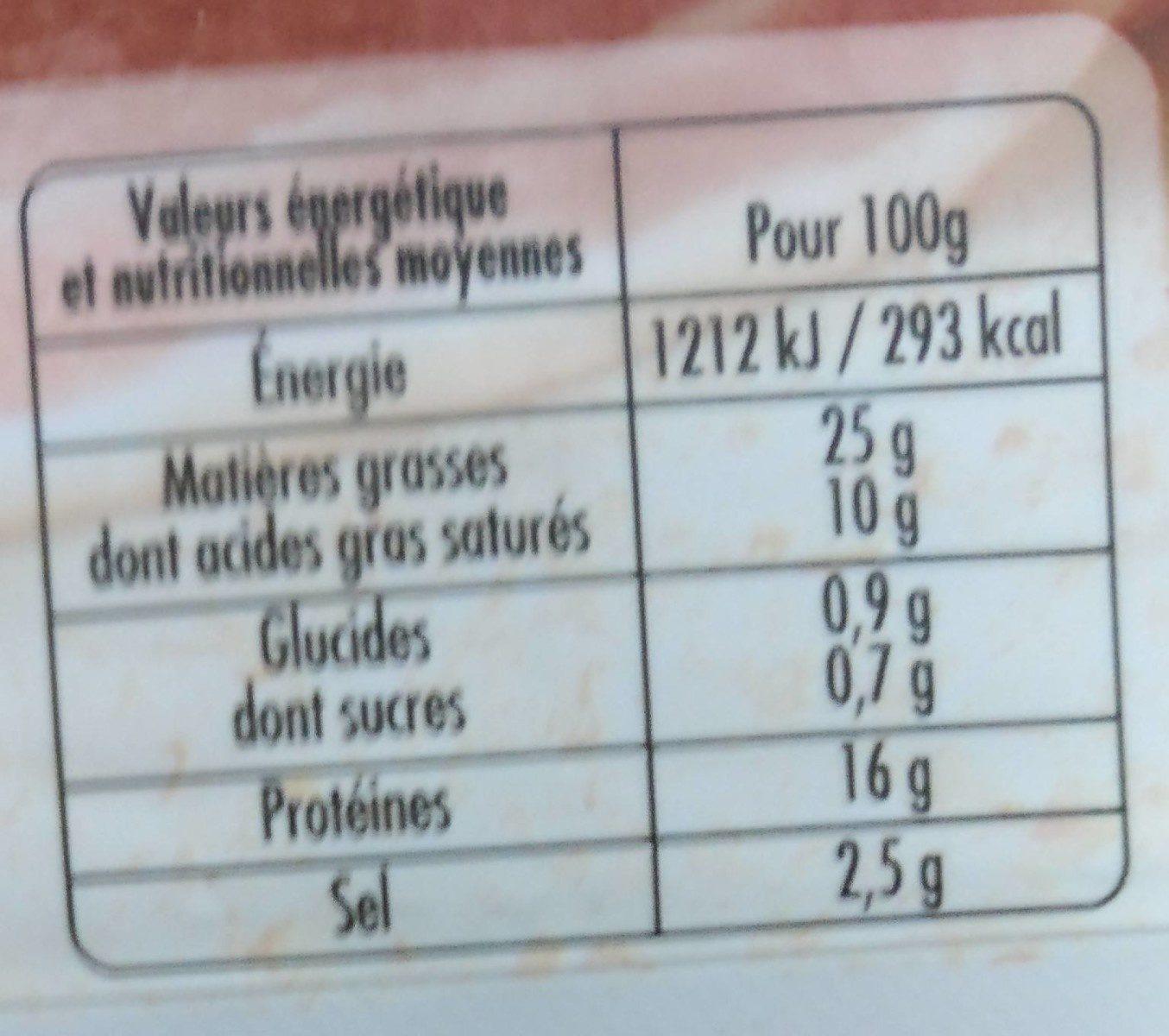 Mes tranches de poitrine fumées - Nutrition facts