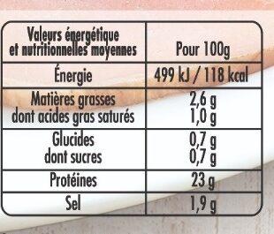 Mon Rôti de porc Supérieur - Nutrition facts - fr