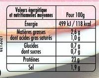 Mon Rôti de porc - Nutrition facts