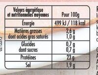 Mon Rôti de porc - Porcs élevés sans antibiotique dès la fin du sevrage - Nutrition facts - fr