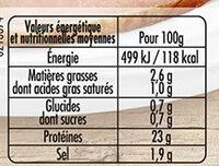 Mon Rôti de porc BIO - Nutrition facts
