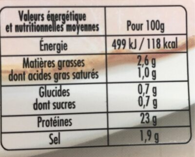 Mon roti de porc - Nutrition facts