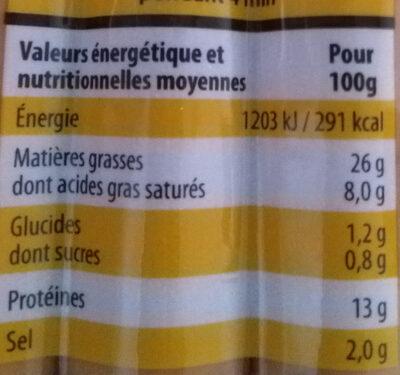 Mes Knacks 100% pur porc - Nutrition facts - fr