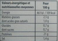 Mon jambon + - Nutrition facts - fr