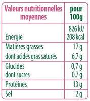 Assiette Alsacienne - Informations nutritionnelles - fr