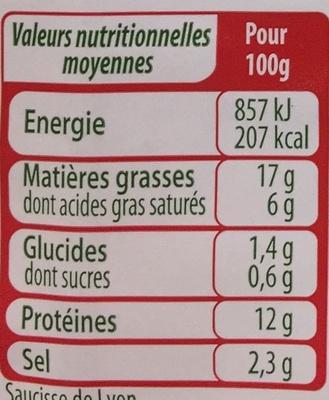 Les Assiettes d'Alsace Saucisse de Lyon (Sel -25%) - Informations nutritionnelles