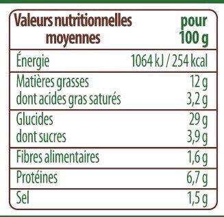 La Maxi Flammekueche Lardons & Oignons - Informations nutritionnelles