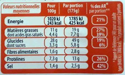 Flammekueche Lardons - Oignons - Voedigswaarden