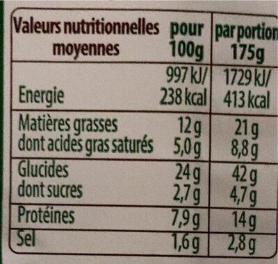 Flammekueche Lardons - Oignons - Informations nutritionnelles - fr