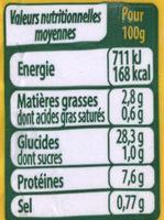 Spätzle à poêler - Informations nutritionnelles