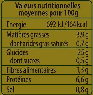 Spätzle à poêler - Informations nutritionnelles - fr