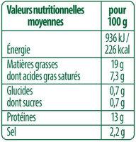 Les creations gourmandes poivre, jambon et cornichon 12 trs - Nutrition facts