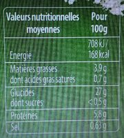 Spaetzle à poêler 700g - Voedingswaarden - fr