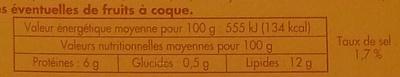 Choucroute garnie au Riesling - Voedingswaarden