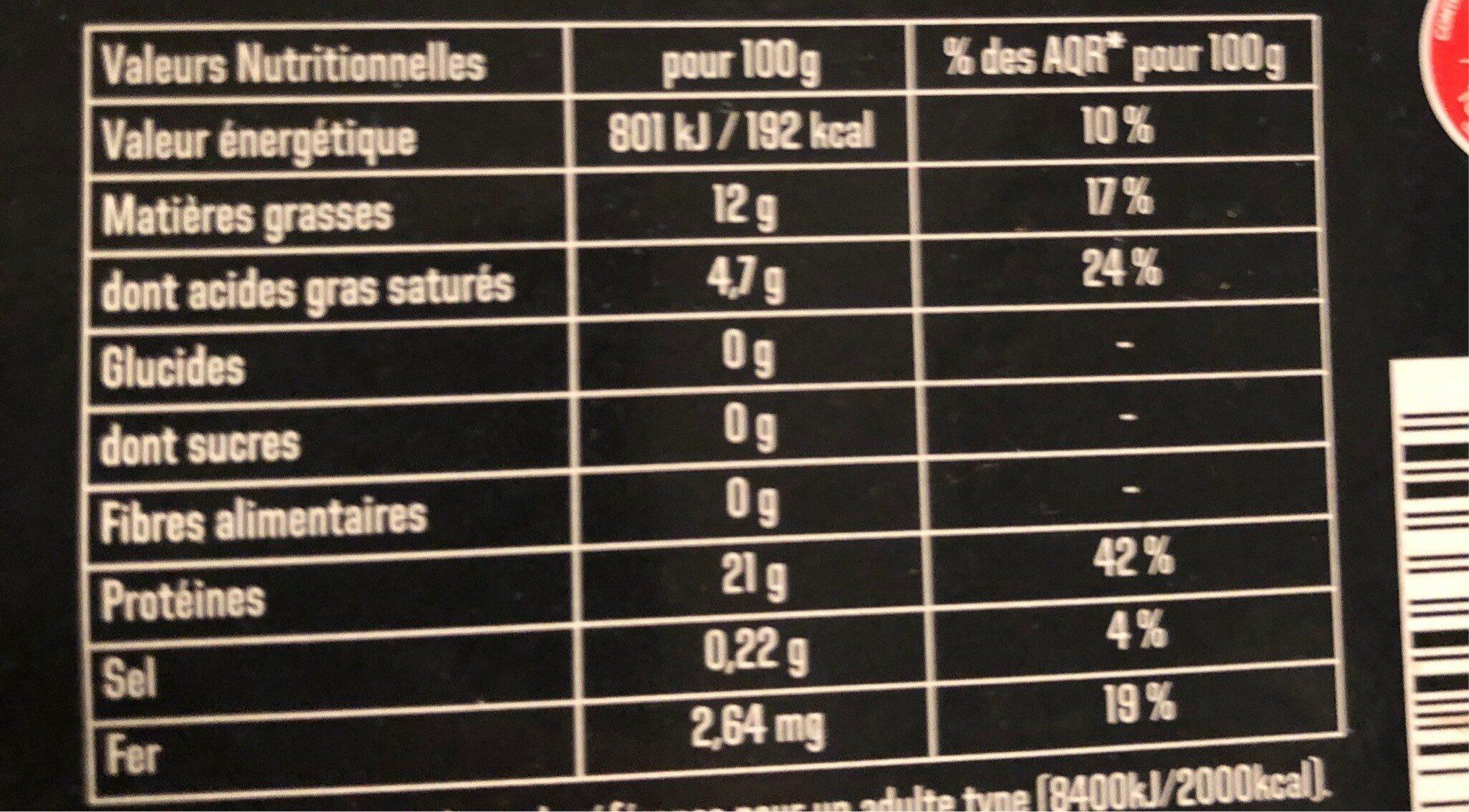 Steaks - Nutrition facts - fr