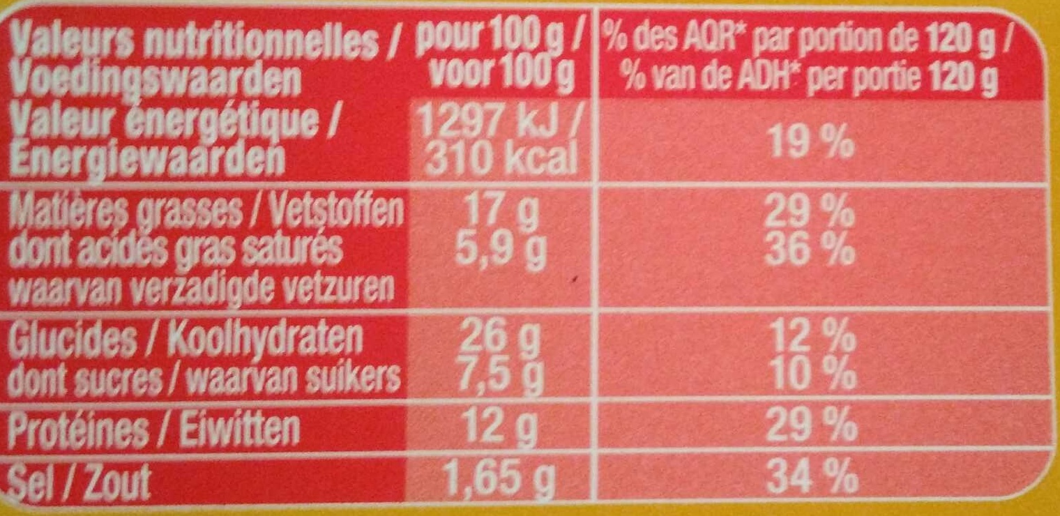 Hot dog ketchup - Voedingswaarden - fr