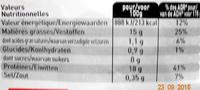 Carpaccio, Basilic finement haché & sa marinade - Nutrition facts