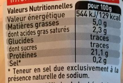 1 steak haché pur boeuf 5% M.G - Nutrition facts