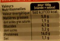 2 Tartares 5% de M.G. et leur sauce - Nutrition facts