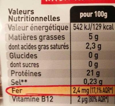 2 Steaks Hachés pur Bœuf 5% de M.G. - Informations nutritionnelles - fr