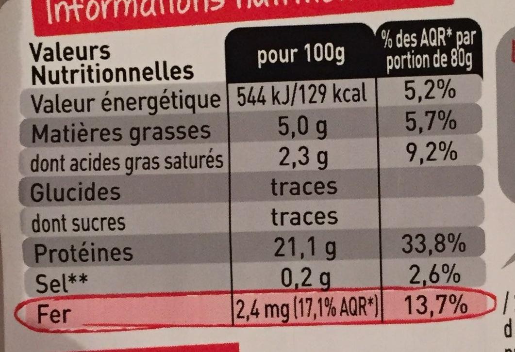 Petit appétit 2 steaks hachés 5% pur boeuf - Informations nutritionnelles - fr
