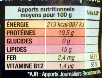 2 Steak Hachés 15% MG - Nutrition facts
