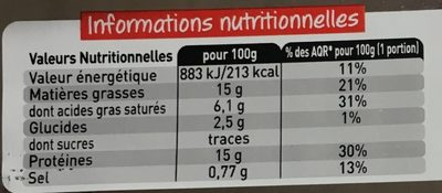 Happy Family - Nutrition facts