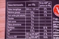 L'Authentique Façon Bouchère 5% M.G. - Valori nutrizionali - fr