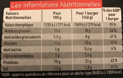 6 Cheese Burgers - Informations nutritionnelles - fr