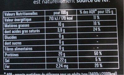 L'authentique Pur Boeuf - Nutrition facts - fr